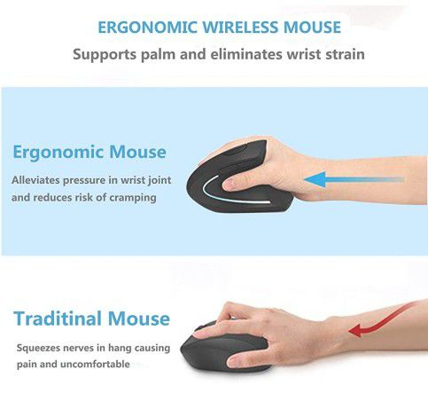 Ergonomic Wireless Mouse,Rechargeable 2.4G USB Wireless Vertical Ergonomic Mouse