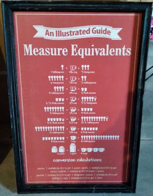 Framed Guide to Measurement Equivalents for Sale in Pataskala, OH