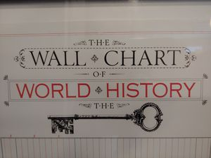 Wall chart world history 2 framed for Sale in Dallas, TX