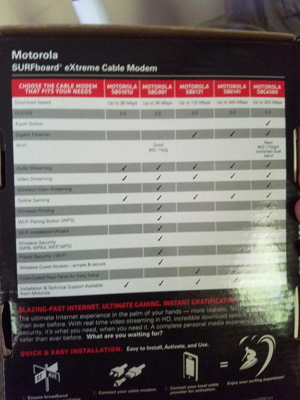 Motorola cable modern