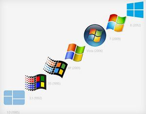 Windows operating system discs for Sale in Johnson City, TN
