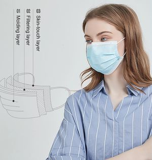 Bulk PPE Surgical Masks for Sale in Miami Shores, FL