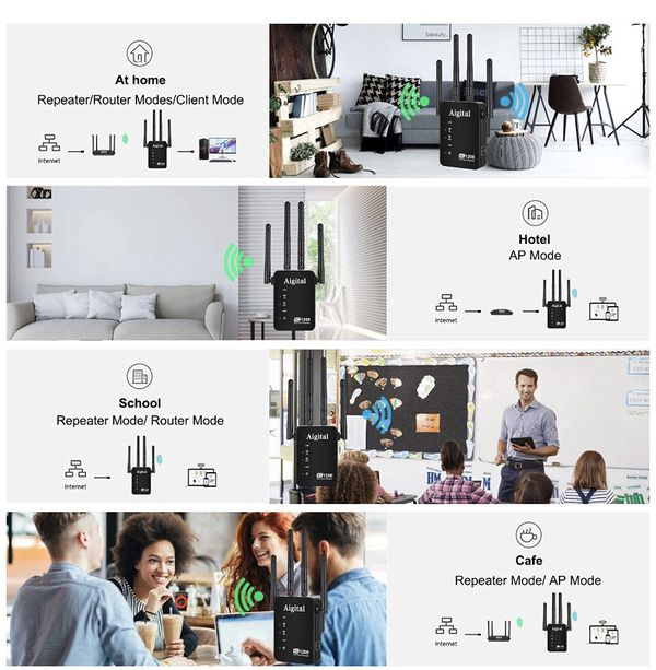 Aigital WiFi Repeater Extender 1200mbps WiFi Range Extender Dual Band 2.4G&5G Wireless Extender with 2 Ethernet Ports, Router & Reapter & AP Mode-Cove