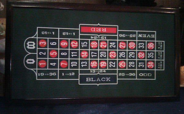Las Vegas 3 in 1 Casino Table