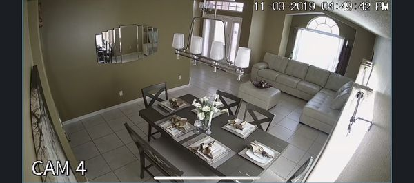 Hd security cameras for your home or business