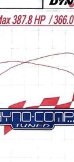 Dodge Caliber SRT4 for Sale in Chandler,  AZ
