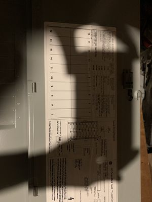 Electric panel for Sale in Northford, CT