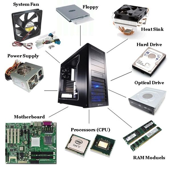 Buying your computer parts