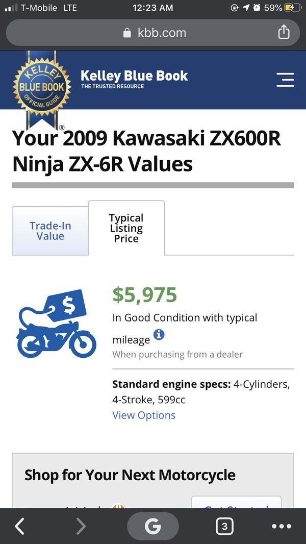 2009 Kawasaki Ninja ZX6R Motorcycle