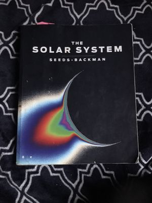 The solar system for Sale in Riverside, CA