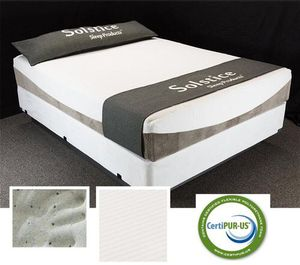 Mattress for Sale in Morrisville, NC