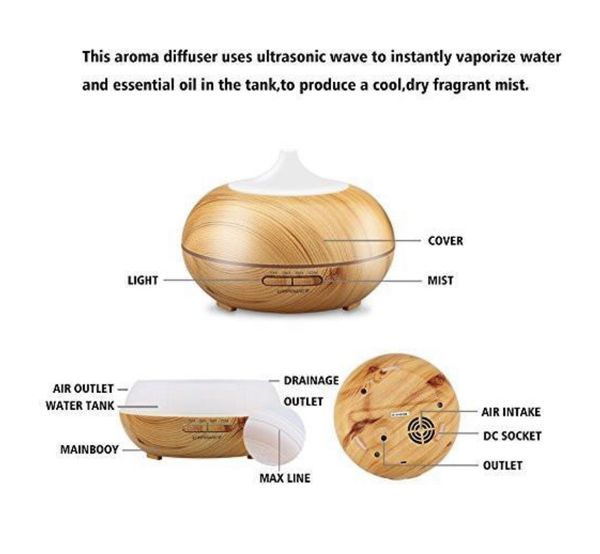 NEW Aromatherapy Essential Oil Diffuser, URPOWER 300ml Wood Grain Ultrasonic Cool Mist Whisper-Quiet Humidifier with Color LED Lights Changing
