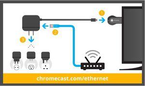 Google Ethernet Adaptor for Chromecast for Sale in Tampa, FL
