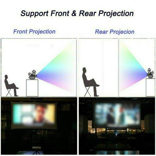 60 inches Portable Foldable Projector Screen 16:9 HD Outdoor Home Cinema Theater 3D Movie