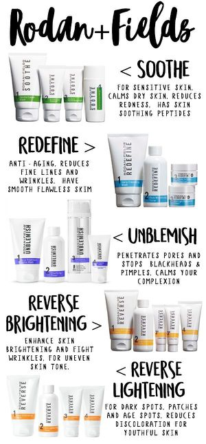 Skin Care Needs - Rodan + Fields for Sale in Upland, CA