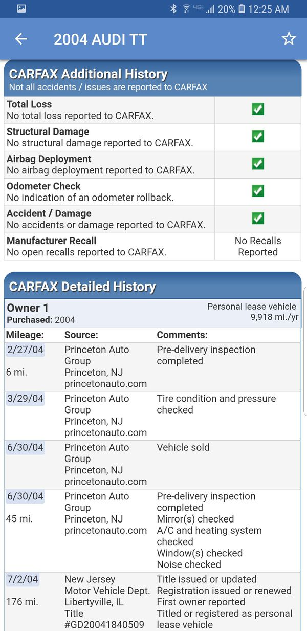 CARFAX AUTO REPORT ON ANY AUDI BMW LEXUS TOYOTA MERCEDES HONDA Ford INFINITI VOLKSWAGEN NISSAN GMC CHEVY prius Camry accord corolla sienna ALTIMA a4