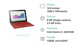 Microsoft Surface Pro Tablet Windows 10 for Sale in Belle Isle, FL