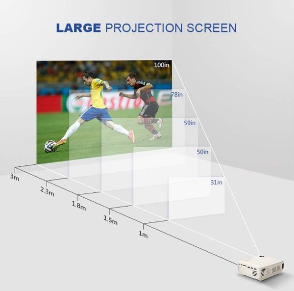 Ragu LED Portable Projector