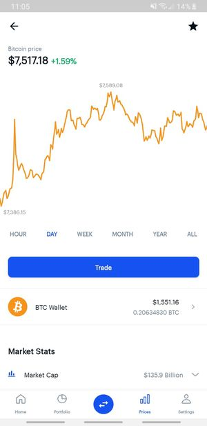SELLING BITCOIN FOR 1/4 OF THE PRICE DM TO START for Sale in Miami, FL