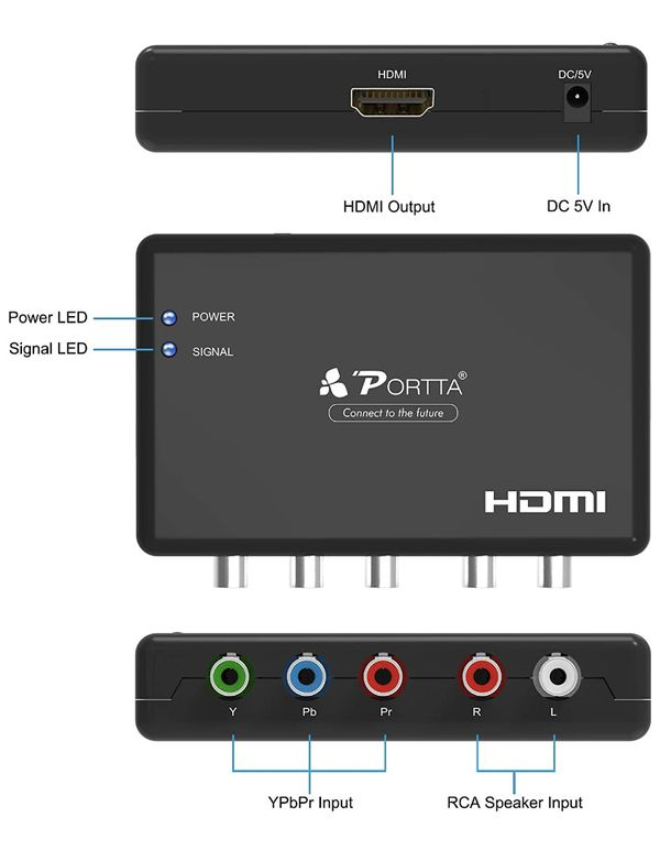 Portta Component to HDMI Converter, Portta YPbPr Component RGB + R/L A