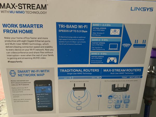 Linksys next gen max stream router SUPERFAST !!