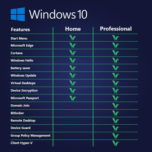 Windows 10 PRO License Key.