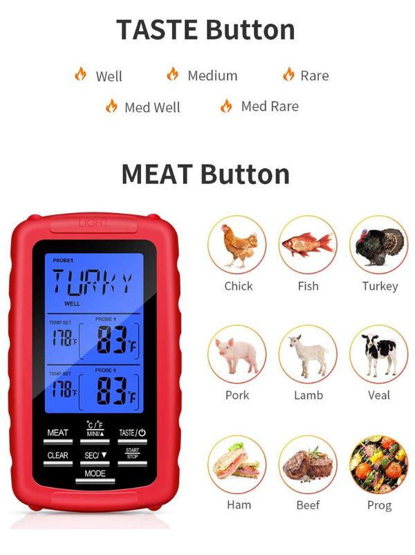 MINGER Digital Meat Thermometer, Govee Wireless Grill Thermometer with 2 Probes Remote Cooking Food Thermometer for BBQ Meat Thermometer with Timer a