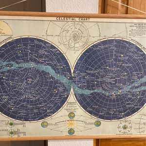 Celestial Chart Poster! for Sale in Lake Oswego, OR