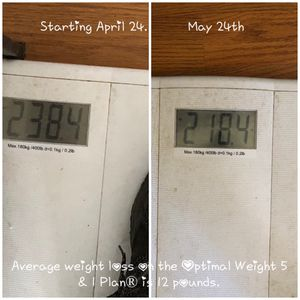 This is after 28 days on this program for Sale in Phoenix, AZ