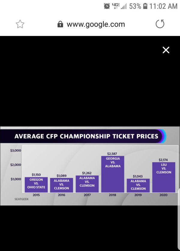 NATIONAL TITLE GAME CLEMSON VS LSU JAN 13TH Seats 103, and 104