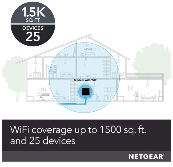 NETGEAR Modem & WiFi Router Combo C6250 - Compatible with all Cable Providers