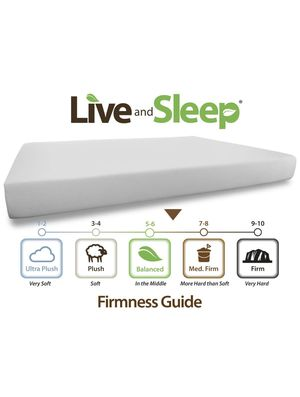 Free Cal King memory foam mattress and study table for Sale in Scottsdale, AZ