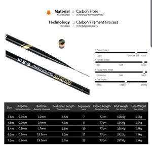 Goture GOLDLITE Super Hard Carbon Stream Hand Telescopic Fishing Rod for Sale in Torrance, CA