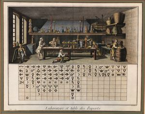 Antique 18th c French Hand Colored Engraving Alchemy 'Laboratorie et table des Raports' COA included Engraved And Printed In France in 1763 for Sale in Miami, FL