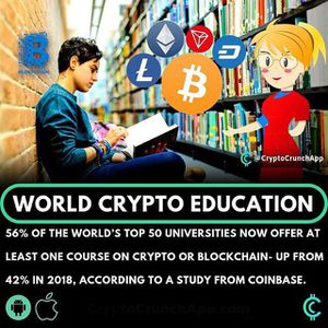 Bitcoin, CryptoCurrency and Blockchain Literacy Course for Sale in Malvern, PA