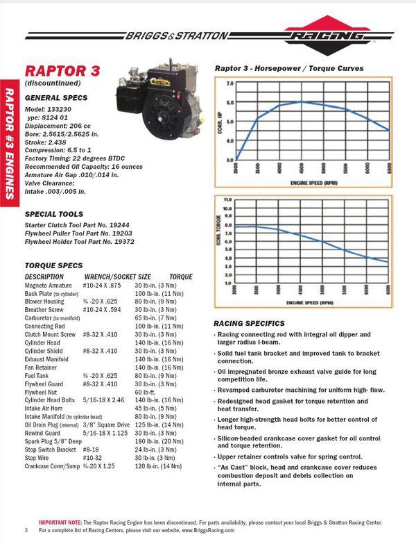 Briggs & Stratton Raptor alcohol engine for Sale in Decatur, GA - OfferUp