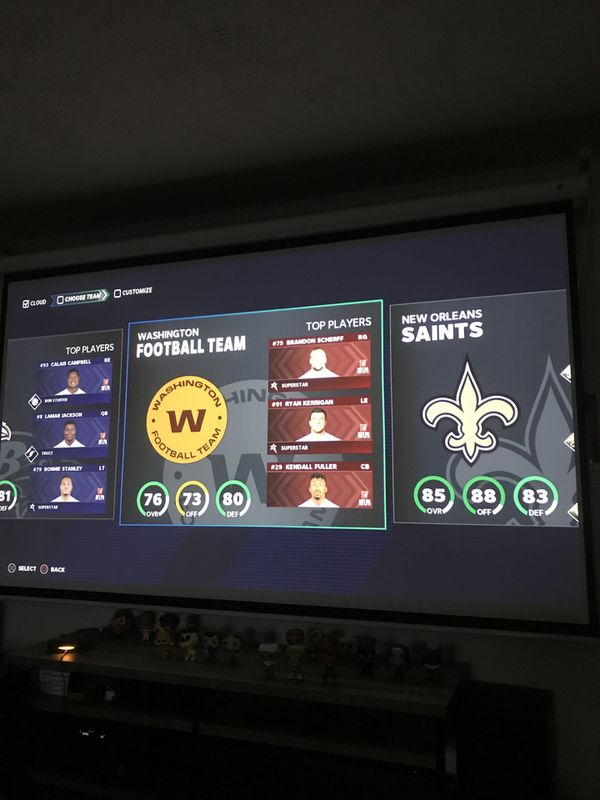 Home gear automated projector screen with L Brackets