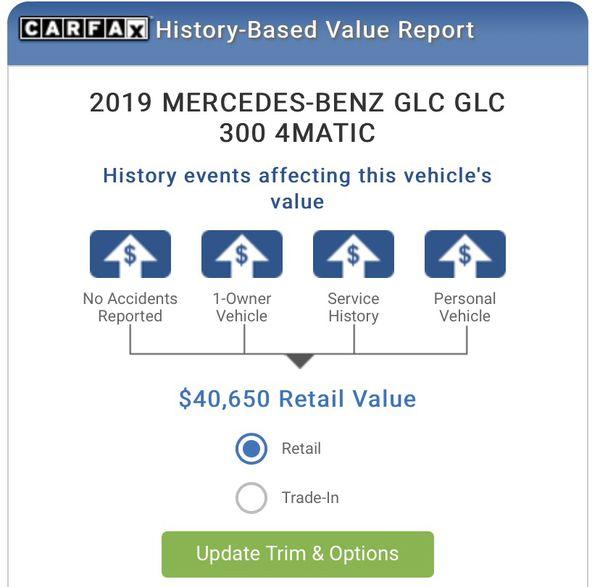 Mercedes Benz GLC 300 4 matic