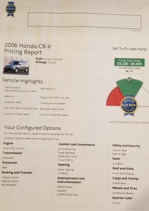 2006 Honda CRV 4 Wheel drive for Sale in Carson, CA