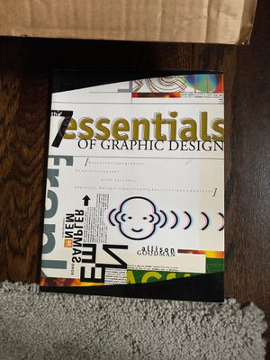7 Essentials of Graphic Design for Sale in Atlanta, GA