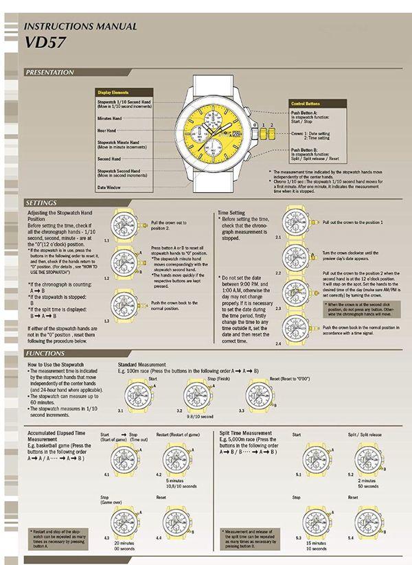 Invicta Men's Chronograph Sport Watch