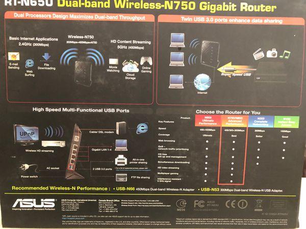 ASUS Rt-N65U Gigabit router