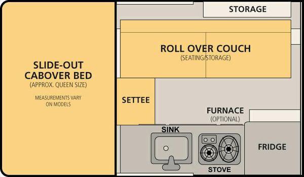 Fleet Four Wheel Pop Up Slide In Camper RV Tiny House *READ DESCRIPTION*
