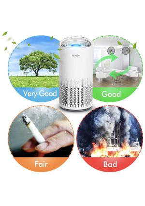 Air Purifier for Large Room with Air Quality Auto Sensor, True HEPA Air Cleaner Filter, 5-in-1 Odor Eliminator with Night Light for Home Office (Whit for Sale in San Jose, CA