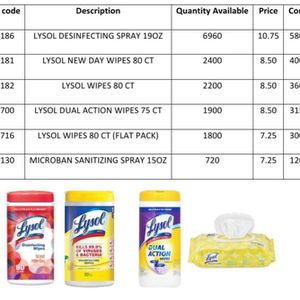 Lysol Products And Microban Wholesale And Retail for Sale in Miami, FL