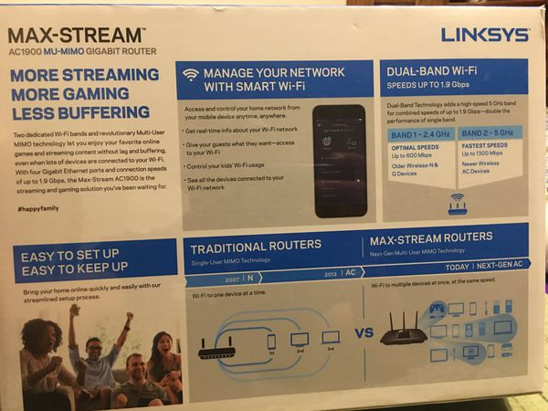 LINKSYS ROUTERS MAX - STREAM