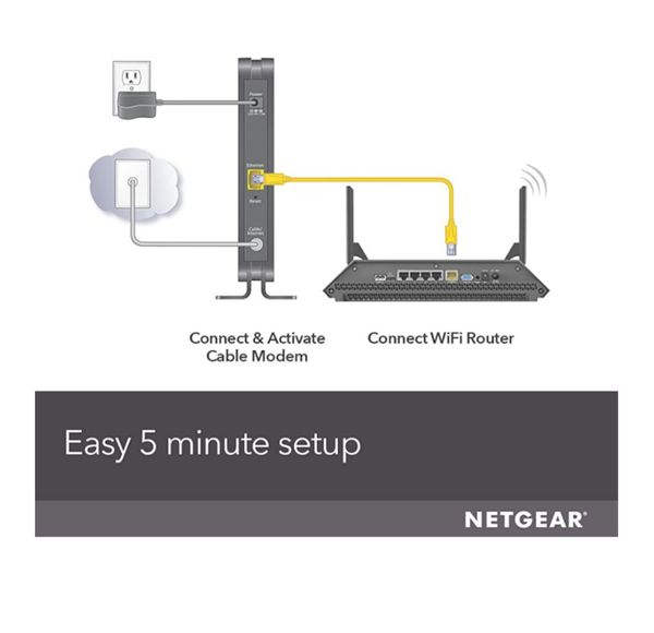 NETGEAR Cable Modem CM500 Compatible With All Cable Providers Including Xfinity by Comcast Spectrum Cox For Cable Plans Up to 300 Mbps DOCSIS 3.0