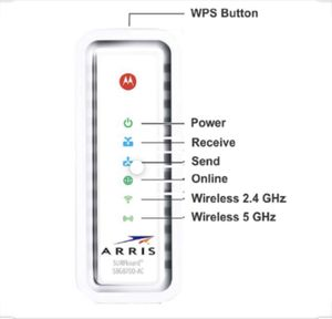 Arris Surfboard 3in1 router and modem for Sale in Miami Beach, FL