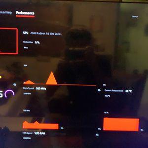 Custom CyberPower gaming pc Radeon R9 200 series GPU for Sale in Lake Wales, FL