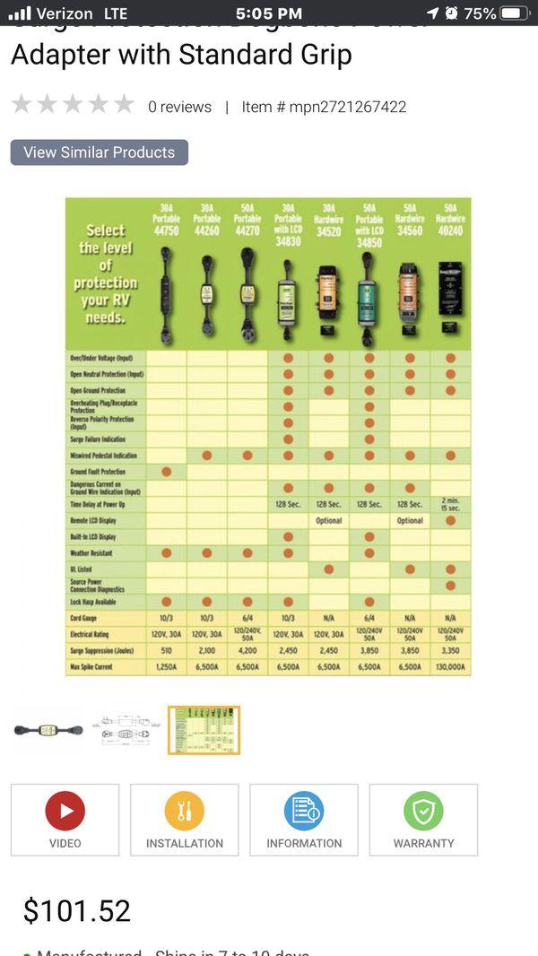Surge guard 30amp RV surge protector